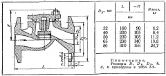 Клапан обратный чугунный 16кч9п (нж) Ру25
