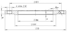 Фланец плоский стальной Ру16