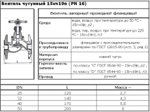 Купить Вентиль чугунный фланцевый 15кч34п Ду25 Ру16 Харьков