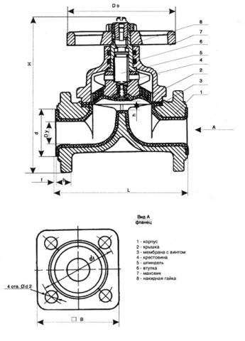 Вентиль чугунный футерованный 15ч74п